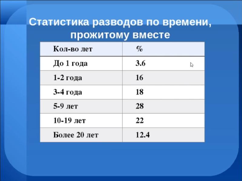 матриархат статистика